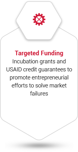 Targeted Funding
